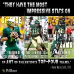 Dave Wannstedt of @FOXSports sees Baylor as one of the top four teams in America. #SicEm #BeTheStandard http://t.co/0BhWEsgwGP