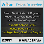 Did you answer tonight's #AflacTrivia question correctly? http://t.co/R1BzZLIgUg