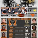 Take a closer look at @MercerFootballs 2014 finale on Saturday with this weeks pregame #Infographic. #BeatWofford http://t.co/RWw47QDHbl