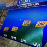 Uphill we go!!! In terms of rain chances today ☔️☔️☔️. More @kmbc on weekend rain chances!! http://t.co/2IEUIYH8c1
