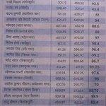 AAP mlas MLA fund expenditure data. Pls judge by urself. #MufflerMan http://t.co/h0asRXbwde