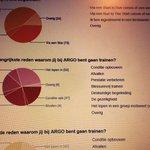 Gisteren een constructieve trainersvergadering bij @ARGOatletiek met o.a. presentatie enquêteresultaten loopsport. http://t.co/wAC1wv2uTu