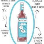 Houd je van wijn,@Starters4C en van je buur/kennis/collega? Steun ook S4C Overvecht. Bestel op http://t.co/pg1f4YHGaV http://t.co/zOyzh6dx0m