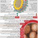 الجدول الزمني لإصابات البشر بفيروس إنفلونزا الطيور. http://t.co/EguJtIcsjO