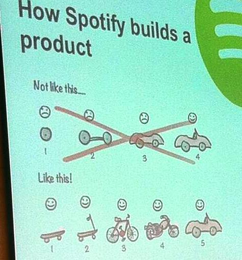 The right way to think about product. Thanks @Spotify . http://t.co/sAkMeoM7Ye