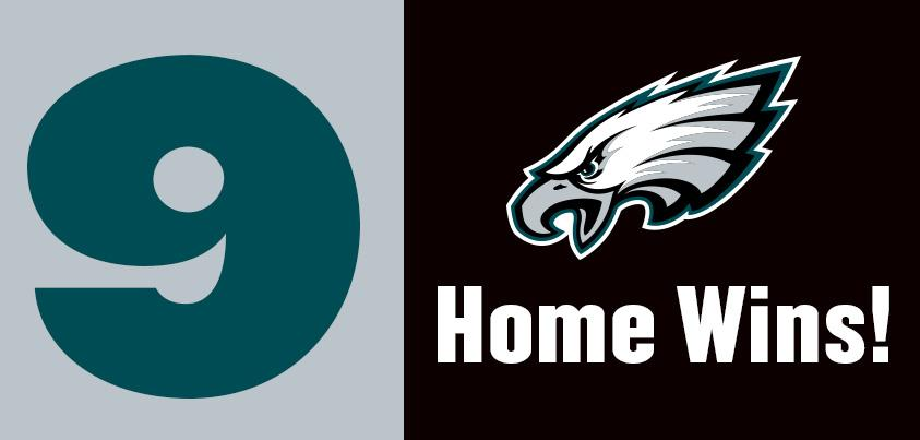 Nine straight regular season wins at the #Eagles Nest! #FlyEaglesFly http://t.co/0AoeYg79Kv