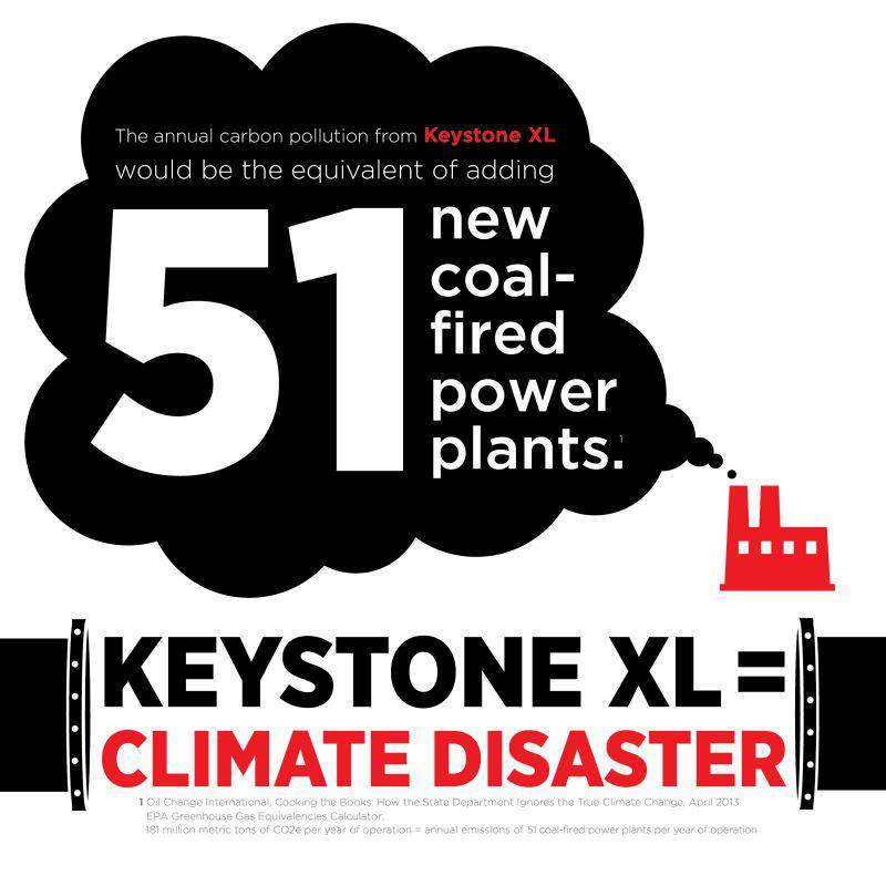 If you agree that we should move beyond #coal, then you should also agree that Keystone XL is a bad idea. #NoKXL http://t.co/lZZ5jGYjOK