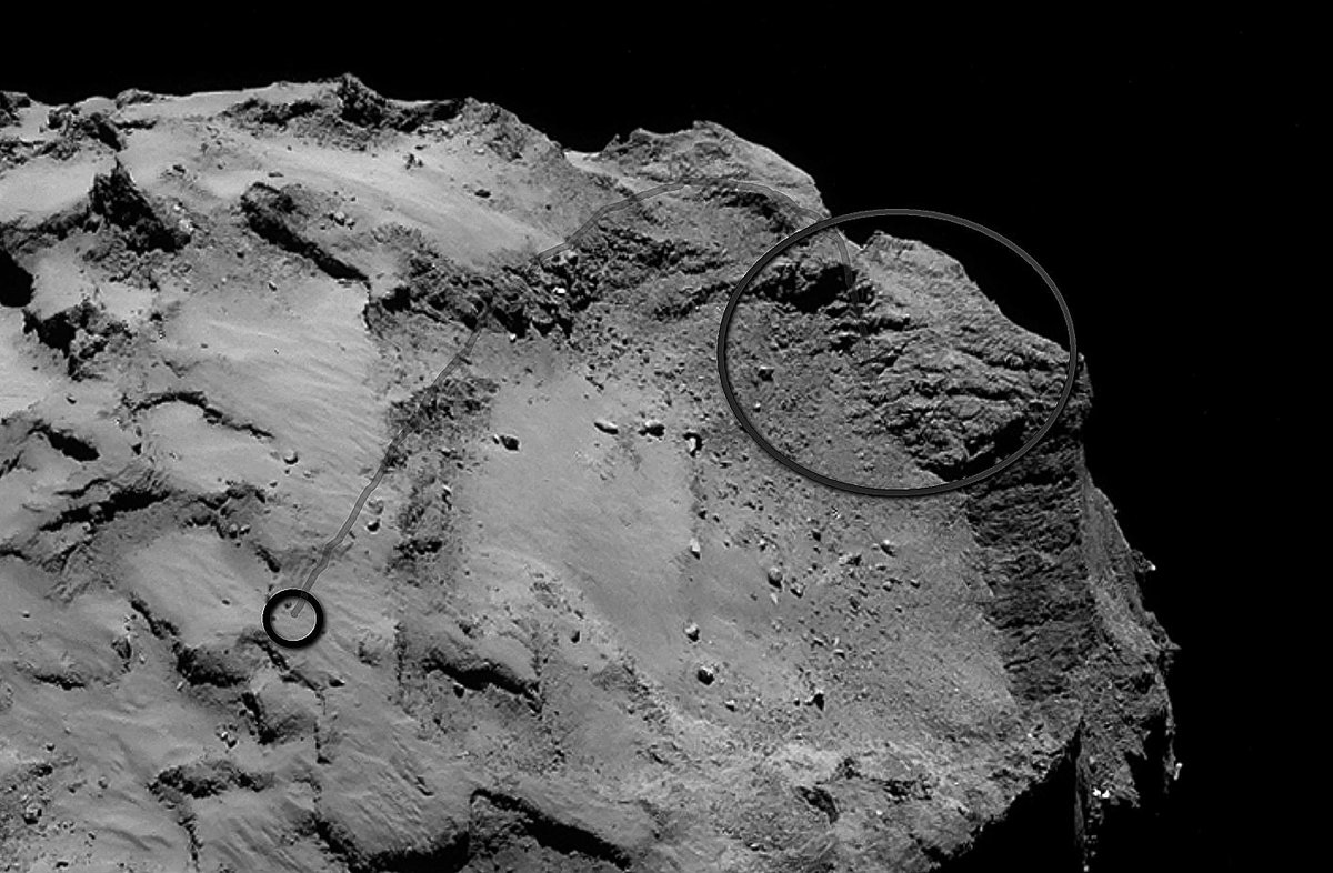 Where @Philae2014 should have landed, and where it *did*... gulp... http://t.co/TqvsICbm8F