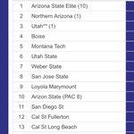 @TxStateHockey what? You guys play for northern Arizona? http://t.co/wrMI05z8V7