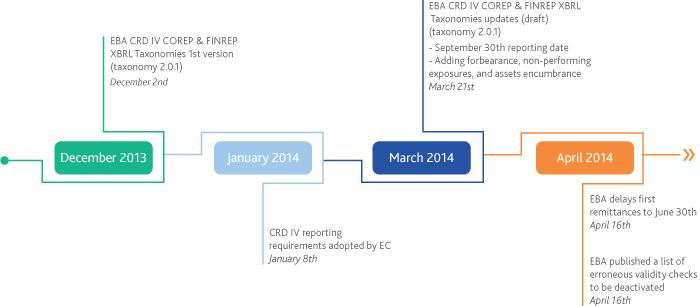 Ten new regulatory reporting challenges. http://t.co/DKIn8LbkUn http://t.co/EfdY2HBpXM