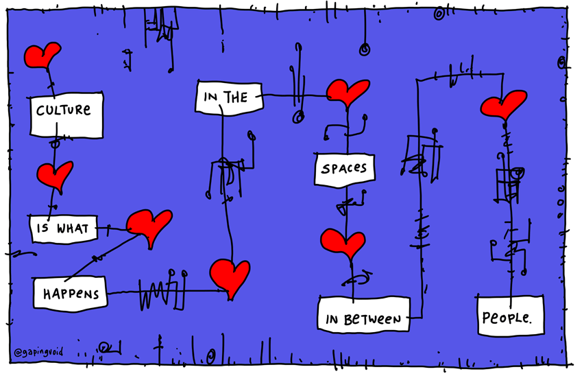 Articulating what defines you & creating tools to share the ideas. That's how culture spreads. ~ @gapingvoid http://t.co/FbmaNzgmvX