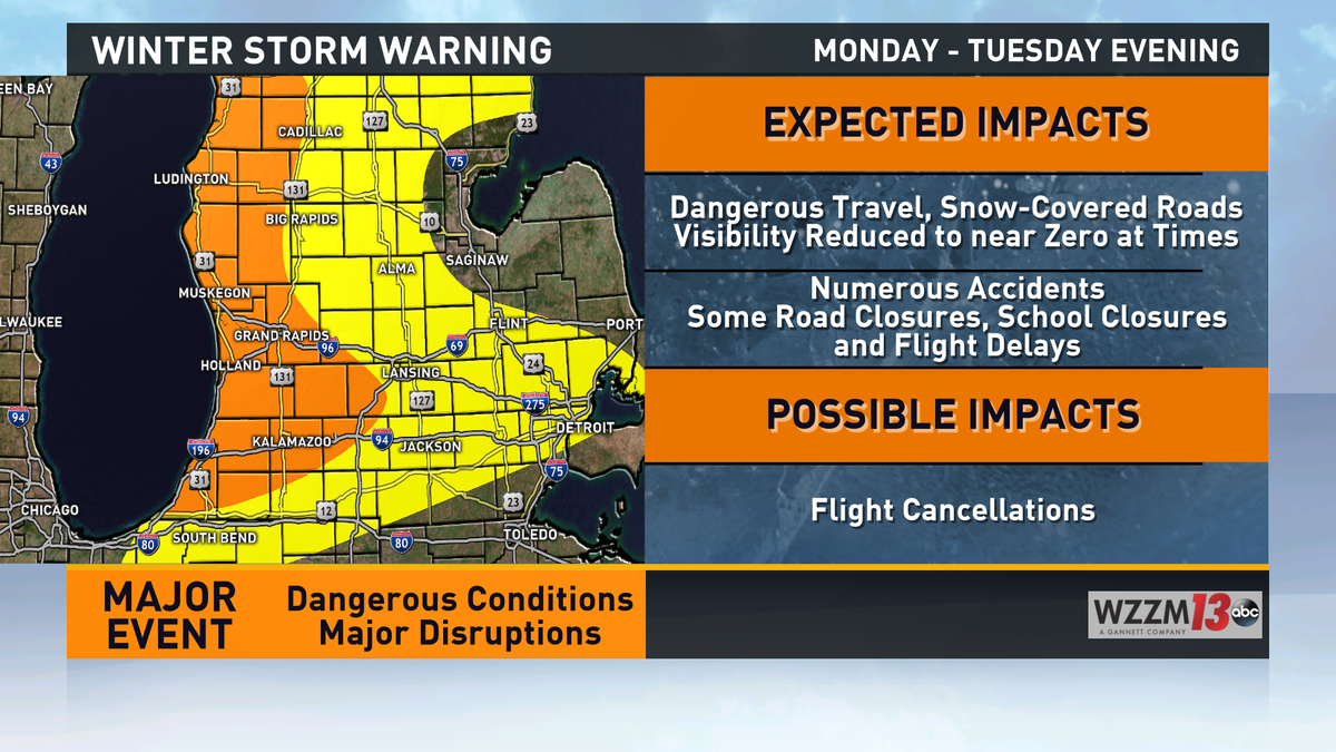 Driving conditions tonight & tomorrow: whiteout conditions at times. School closures likely. #wmiwx http://t.co/K7IojGwhwp