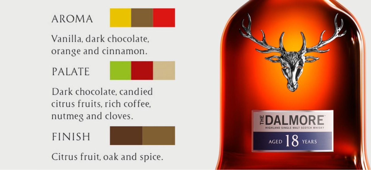 A robust and formidable whisky, The Dalmore 18 year old showcases the influence of the wood after extended maturation http://t.co/zgdnWEc4oG