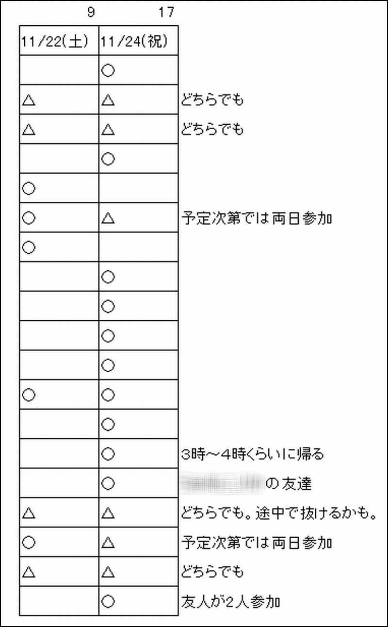 ぷよクエカフェ会