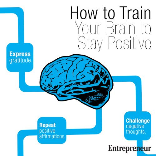 How to train your brain to stay positive http://t.co/5U6COreXXg