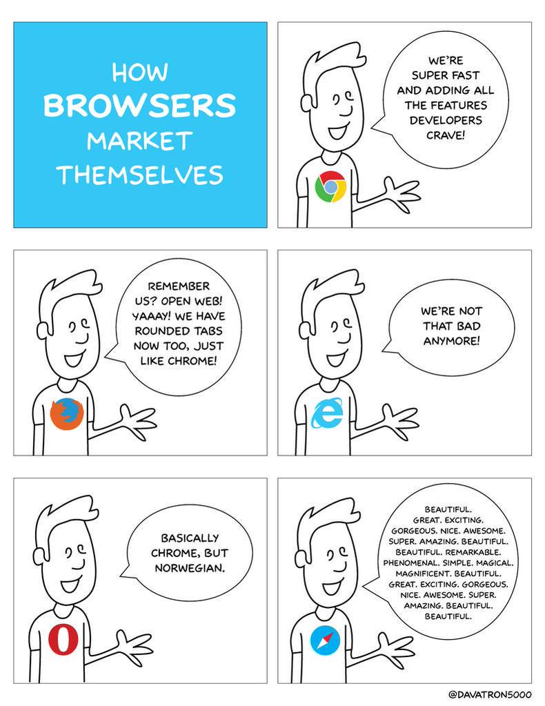 LOL how browsers market themselves. http://t.co/utqhLdYfCk
