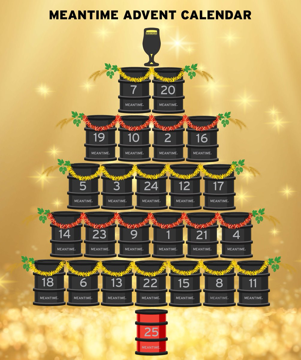 Day 2 of #MeantimeXmas advent calendar today. Easiest way to win yourself a case of #LondonPorter ? Follow and RT! http://t.co/AQ11D7sH6S