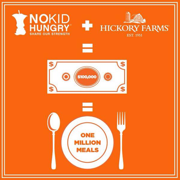 Tweet heard round the world. Record breaking #GivingTuesday giving 4 #NoKidHungry thnx @HickoryFarms > $100,000 http://t.co/3i1WQMwJIS