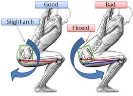 Ojo al colocar la cadera cuando hagas sentadilla, así es como debes colocarte http://t.co/88nvChCL5w