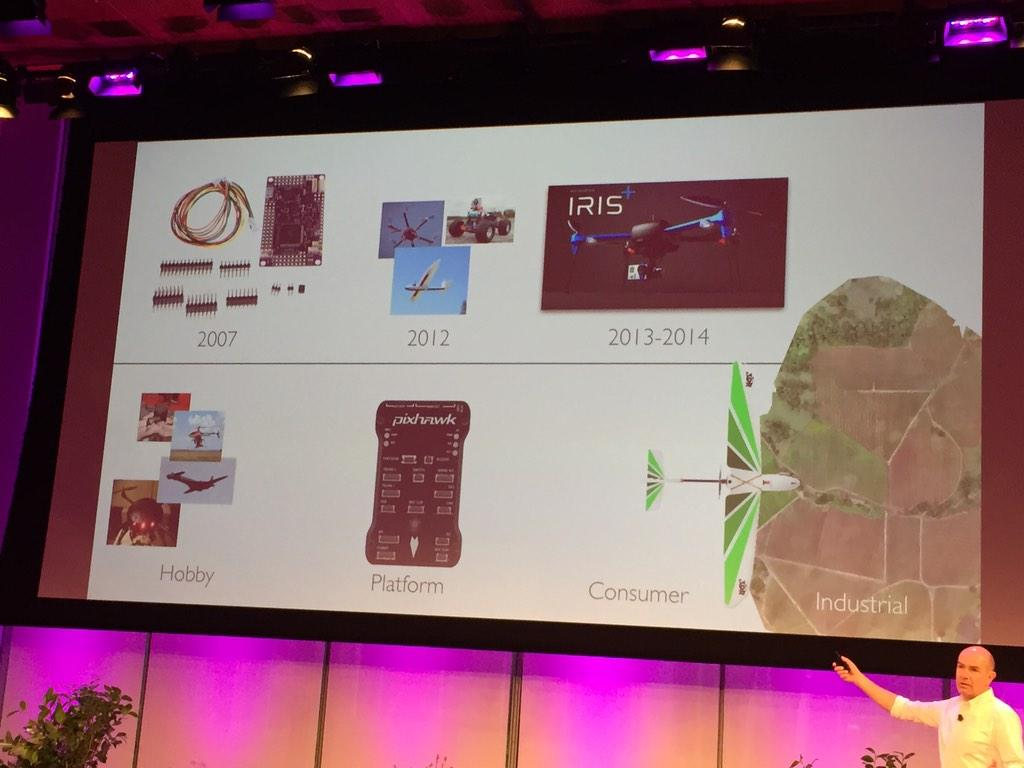 Unbelievable speed in which the #drone sector has developed. Just 6 years. Via @chr1sa @3DRobotics #bi_ignition2014 http://t.co/GYQhcsTix9