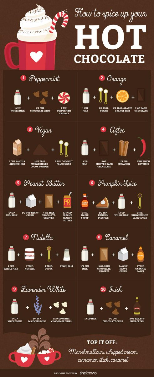 Check out these amazing ways to spice up your Hot Chocolate! Which version is your favorite? http://t.co/An4kFbLUpU