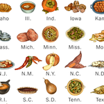 For your Thanksgiving table, weve scoured the nation for recipes that evoke each state http://t.co/y3NU52vXHI http://t.co/UERLRuf3L0