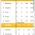 How amazing does this look #DubsFam? Whos in first? #Warriors Whos in last in the Pacific Division? #LOLakers http://t.co/PlYKC48Rrn