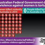 61 vs 0  61 dead women due to male violence in Australia in 2014  0 from terrorism  Lets end the war on women #auspol http://t.co/TcvwvQpnju