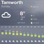 Its going to be a mild, dry afternoon tomorrow for our Christmas Festival in Tamworth. Get to St Edithas Square. http://t.co/yZLytqiuxP