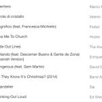 #GUERRIERO, il nuovo singolo di Marco Mengoni, è primo in classifica su iTunes, Amazon e Google Play. Staff http://t.co/1DjgTL6xfJ