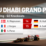 .@LewisHamilton tops the Q2 timesheets with a 1:41.207 ahead of MAS, BOT & ROS! #F1 #AbuDhabiGP http://t.co/pms6lm2k10