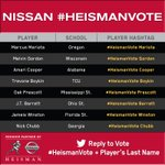 Nick Chubb 113 Rush yds & 2 TD. Is he your @NissanUSA Heisman favorite? Reply with #HeismanVote + Players Last Name http://t.co/4K9qXVG2IE