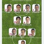 Once del #SevillaFC ante el @FCBarcelona #vamosmisevilla #FCBSevillaFC http://t.co/b4FUlylT5p