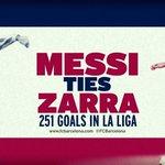 Messi ties Zarra! http://t.co/JrGewOcpHP