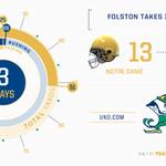 Scoring recap- Chris Brown catch, EG to Folston TD. @NDFootball 13 - Louisville 17 #GoIrish http://t.co/jYKWeZbBzj