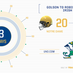 Scoring drive recap! @NDFootball 20 - Louisville 17 #GoIrishGo http://t.co/MVP4OFemPW