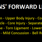EXCLUSIVE: Team source told me these are the Bruins forward lines tonight. http://t.co/WJSYzQKZAh