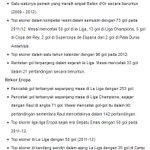 [Headline] http://t.co/YtUaqBrz8a - Barca Rilis Daftar Lengkap Rekor Messi http://t.co/ytZaDrmf70