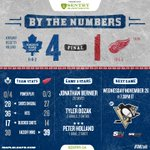 #TMLtalk By The Numbers presented by @SentryInvest. #Leafs http://t.co/mwAPIf1I3i