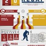 Le résumé infographique de la victoire contre Boston! / Tonights infographic recap! #GoHabsGo http://t.co/rVaQJ6EpoH