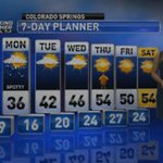 How windy might it get Sunday? Details here: http://t.co/GW6SoxgpPs via @EmilyRoehler #cowx http://t.co/eYC2cTsTXk