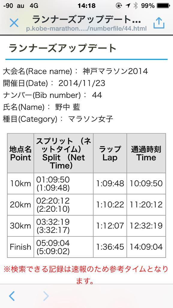 【神戸マラソン】野中藍さん、ゴールした模様です。 http://t.co/mXFAiXzRFw
