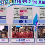 This weeks first place on Inkigayo! Congrats HiSuhyun! #HISUHYUN1stWin ????❤️ http://t.co/gGjC76IK1d