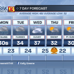 Rain moves in by mid afternoon, windy and heavy rain tonight, falling temperatures Monday. @wthrcom #skytrak13 #INwx http://t.co/lZUWKDvIxe