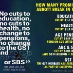UPDATE showing the magnitude of the broken promises from just one sentence in THAT Tony Abbott interview. #AusPol http://t.co/AHGV2HPgNz