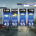 Clouds lead to an increasing chance of rain today. Enjoy the mild temps! Its our last 50 degree day for a while. http://t.co/4aUC2UcBDL