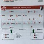 #Bundesliga #M05 Der offizielle DFL-Bundesliga-Report zum 2:2 gegen Freiburg! #Mainz05 #nurderfsv #Mainz #M05SCF http://t.co/LaKHjE48o3
