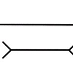 Fun optical illusion: Which line is longer?  Are you suuuuure? http://t.co/snQlgRsEqe