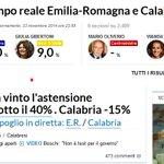 FANTASTICO su Repubblica ...per ora ma solo per ora ha visto lastensione, domani chissà! #elezioniregionali http://t.co/YnwoQOXNi4