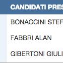 Emilia Romagna, 16 sezioni scrutinate. Testa a testa tra Bonaccini (#Pd) e Fabbri (#LegaNord) http://t.co/LogiBmnZWG http://t.co/31Edz9YlVk